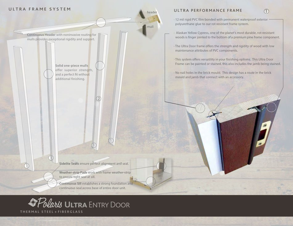 Polaris ultraweld entry doors catalog page 10