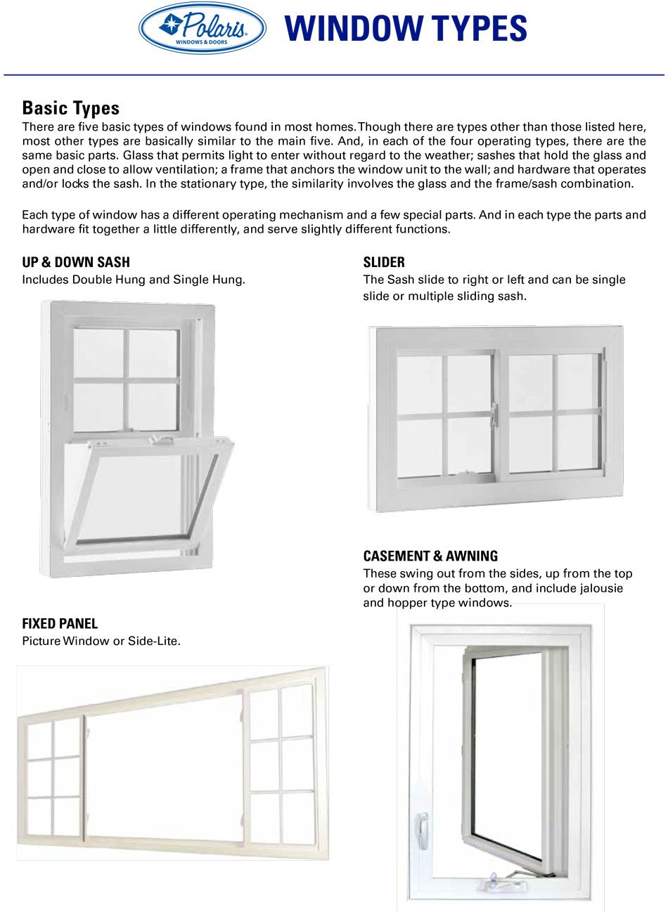 Polaris Window Types Up and Down Sash, Slider, Fixed Panel, Casement and awning
